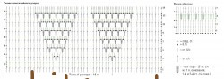 Схемы вязания жакета, рисунок 2.