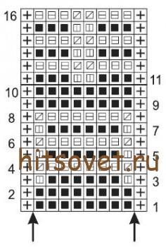 Схема вязания жакета из секционной пряжи.