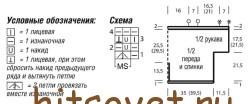 Схема вязания джемпера.