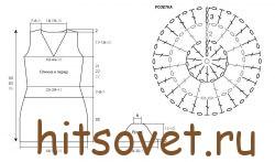 Платье крючком схемы и описание, выкройка и схема.