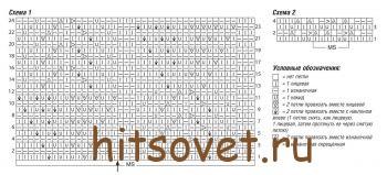 Вязание джемпера для женщин схемы с описанием, схемы.