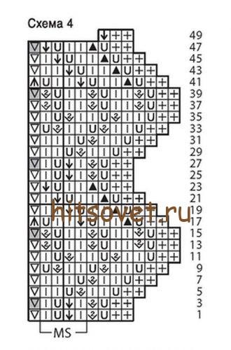 Кружевная шаль спицами, схема 4.