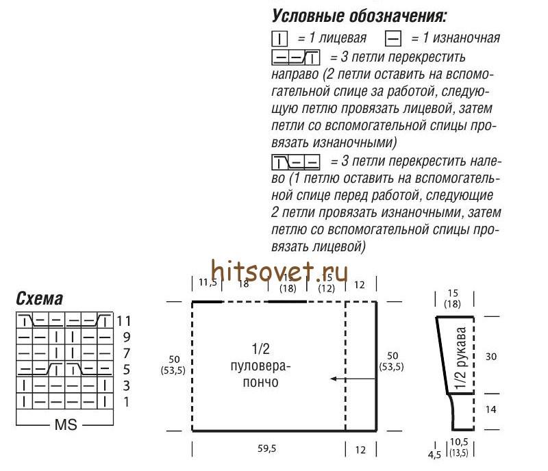 Схемы вязания спицами пончо с рукавами описание7