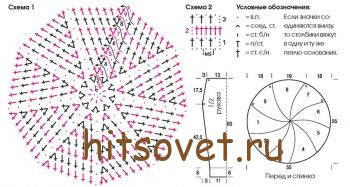 Пуловер крючком схемы и описание