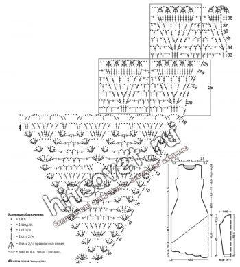 Вязаное платье с кружевом внизу, схема 1.