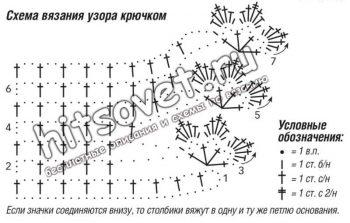 Вязаное пончо, схема 2.