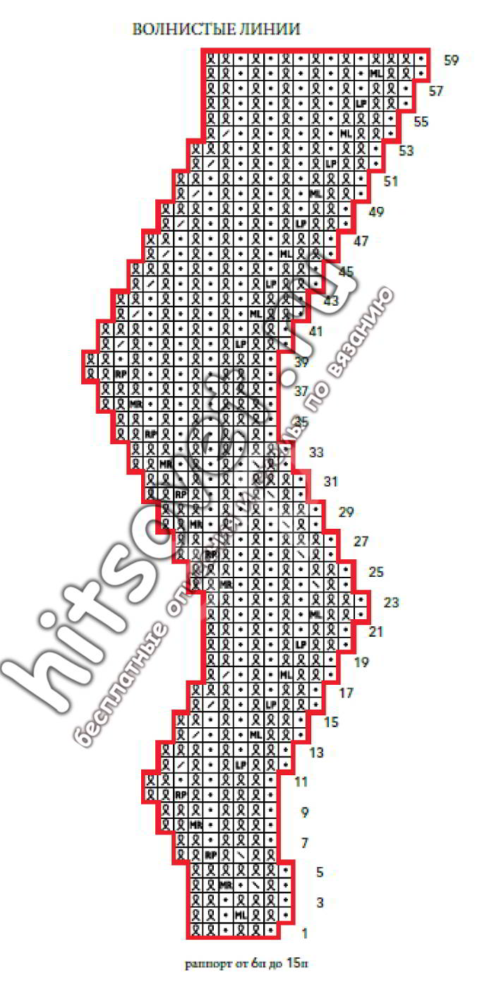 Модный вязаный пуловер Undulating Lines, схема.