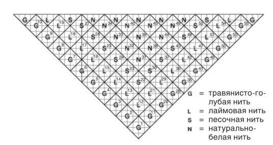 Вязание шали с узором домино, схема.