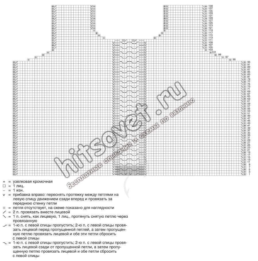 Модный вязаный пуловер с центральной косой, схема.