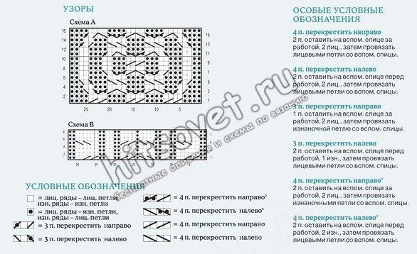 Вязание кардигана LOCHMADDY, схемы.