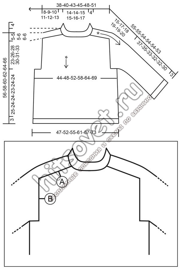 Вязаный свитер Alpenglow, выкройка.