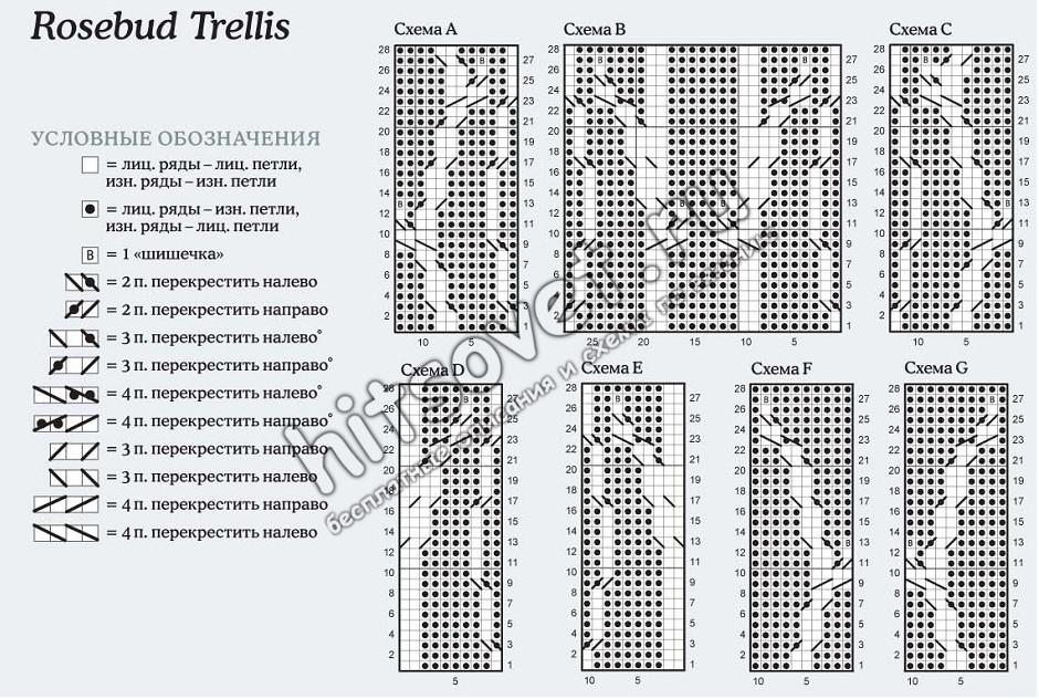 Вязаный жакет Rosebud Trellis, схемы.