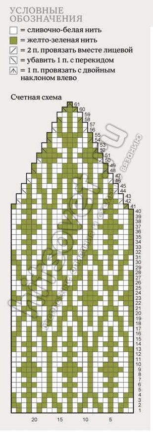 Кашемировая жаккардовая шапочка Alicatado, схема.